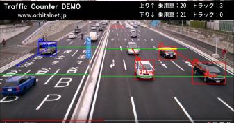 AI × カルマンフィルタを用いた交通量調査(デモ動画)