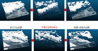 レーザー測量・測深点群データの⾃動フィルタリング